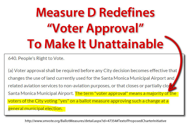 Measure D redefines Voter Approval