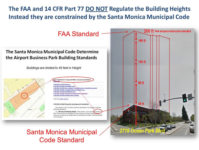 Building Heights are Regulated by the Santa Monica Municipal Code