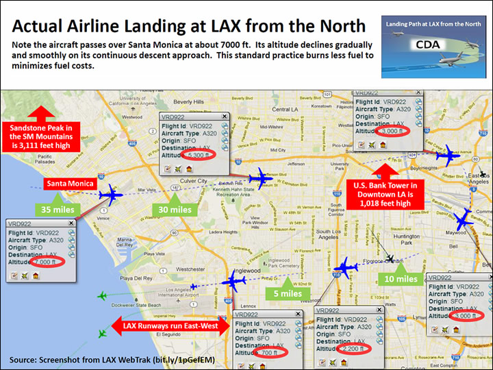 LAX Landing Flight Path