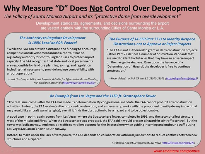 "Why Measure ""D"" Does not Control Over-Development"